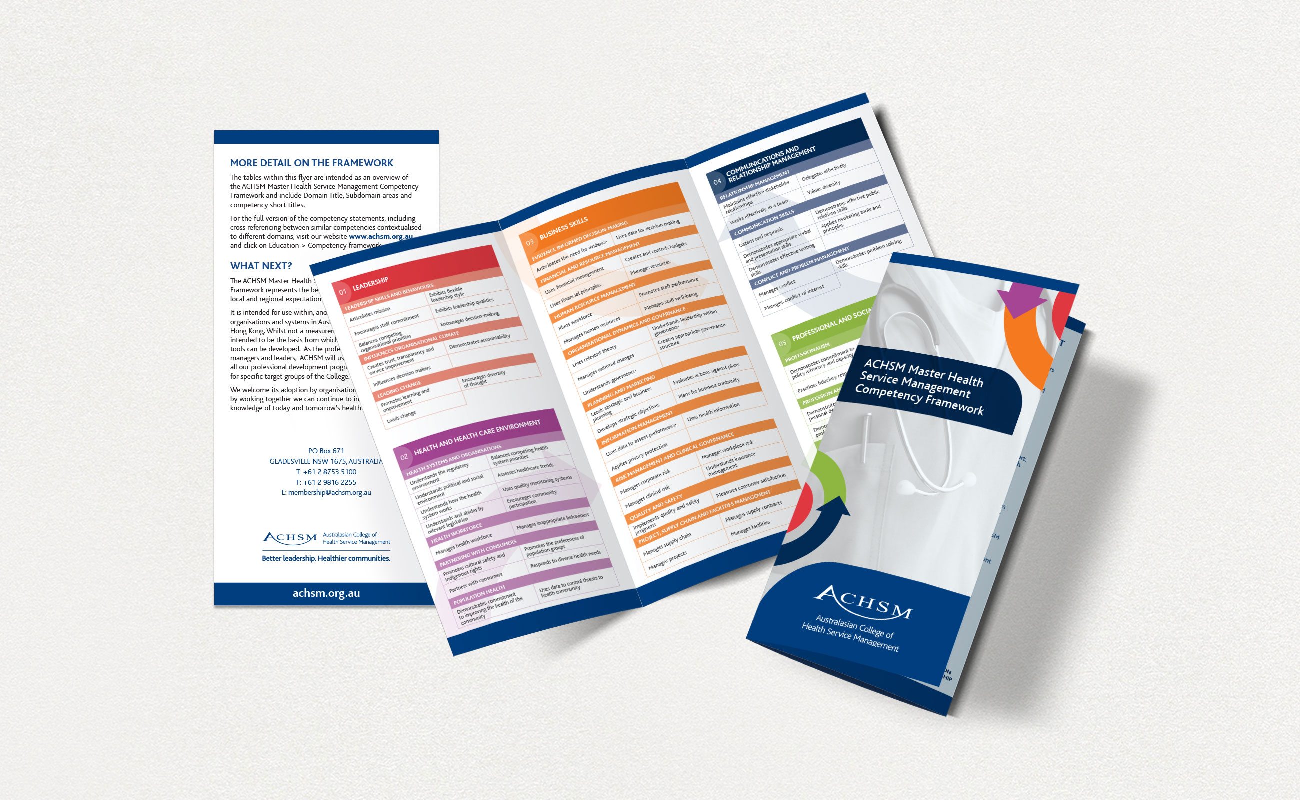 Master Health Service Management Competency Framework brochures