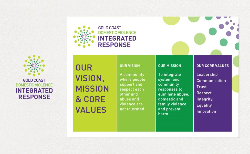 Gold Coast Domestic Violence Integrated Response (DVIR)